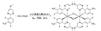 用于甲醇羰基化合成醋酸的咪唑铱配合物催化剂及其制备方法和应用